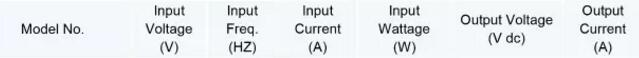 LED driver 的输入输出参数