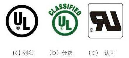 UL标志三种分类