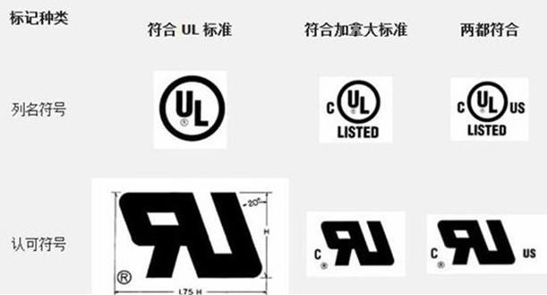 UL标志美国市场与加拿大市场的区别