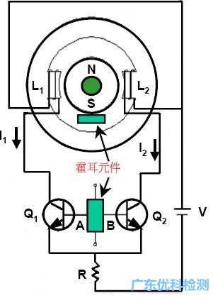《图一》霍尔组件式直流电机