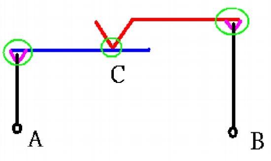从电学理论角度来说,接触阻抗为C点绿色圈接触处的阻抗;在客户使用角度来说,连接器提供A点到B点的导通(连接),所以客户要的阻抗应包含从A点到B点的所有导体本身的阻抗和接触处的阻抗(包括焊接、铆合等接触方式) 如图一示