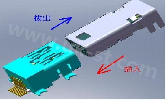 连接器UL认证机械规范要求