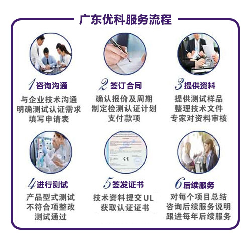 广东优科检测TUV认证服务流程