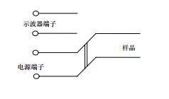 UL60065认证检测-拔除电源插头的测试方法