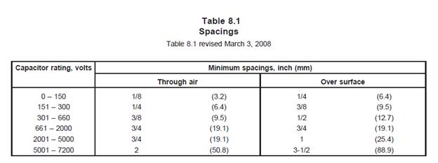 端子间距离需要符合 UL810 Table8.1 的间距规范
