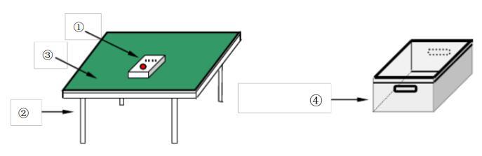 防静电表面电阻测试示意图