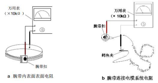 腕带系统电阻测试