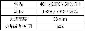 UL 94 HBF 测试条件