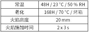 UL 94 VTM 测试条件