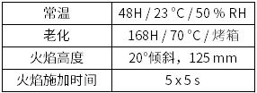 UL 94 5V 测试条件