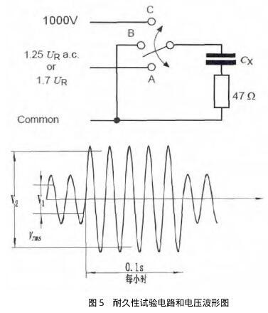 耐久性试验电路和电压波形图
