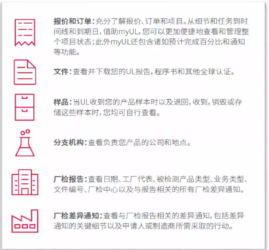 报价/订单、UL 报告/证书等文件、样品以及厂检报告和厂检差异通知。