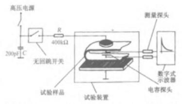 GJB 2605-1996 静电屏蔽感应峰值电压测试装置图