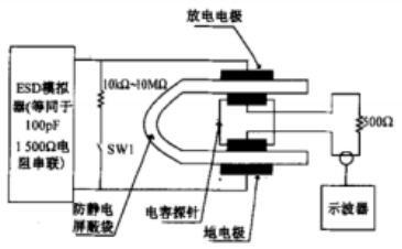 ANSI/ESD STM11.31-2006 感应能量法测试原理图