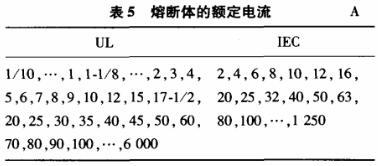 IEC和UL熔断体的额定电流