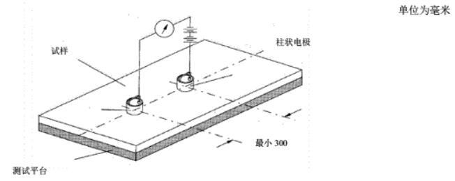 点对点电阻的测量原理