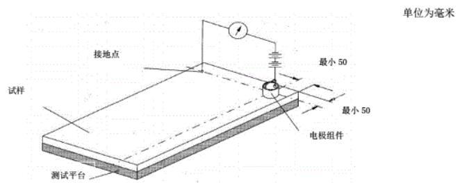 对接地点电阻的测量原理