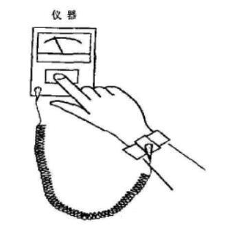 EPA腕带穿戴下电阻的测试