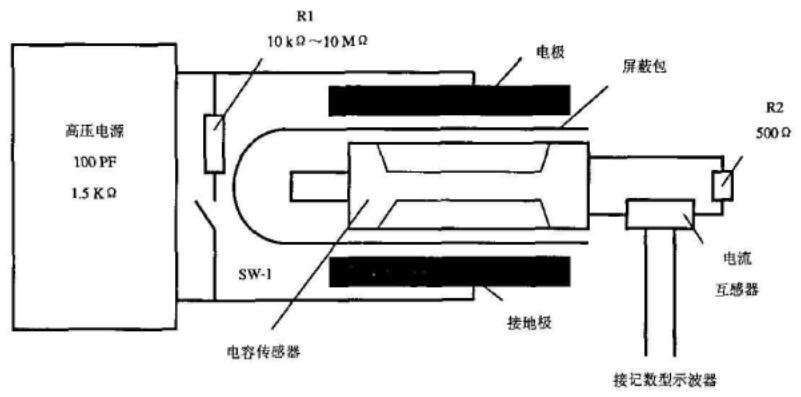 静电屏蔽测试仪原理图