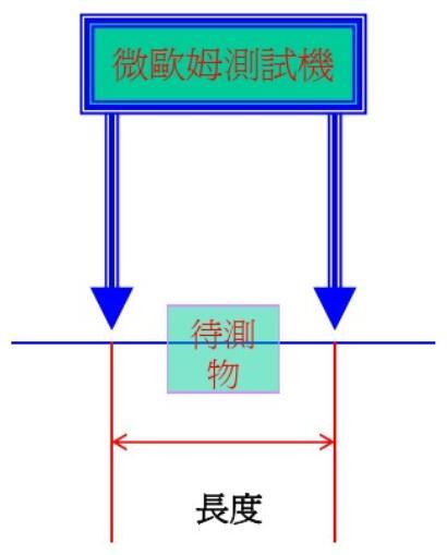 连接器接触阻抗测试程序
