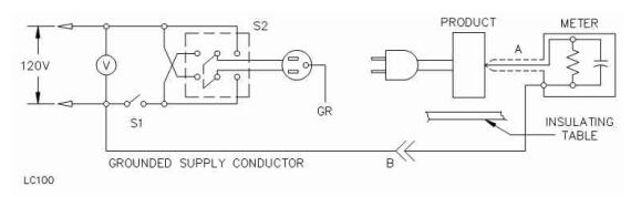 漏电流测量电路