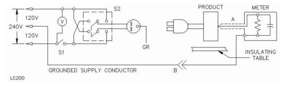 连接到3芯、接地中性电源的2芯产品