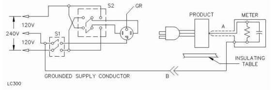 连接到3芯、接地中性电源的3芯产品