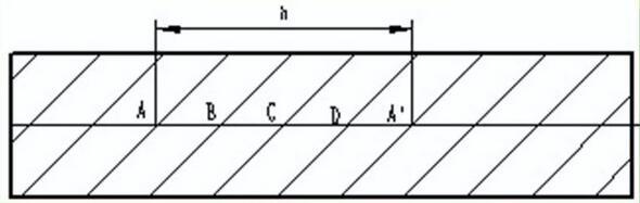 导体绞合节距的要求初步