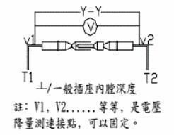 接点应如图2A以指定规格的导线连接