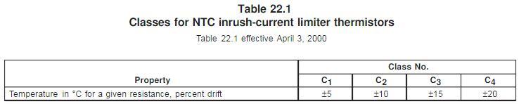 热敏电阻UL1434校准测试要求