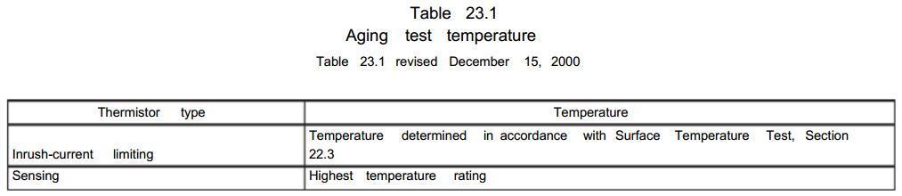 3个未通电的热敏电阻样品必须要适用在空气循环的烤箱内高于表23.1所规定的温度30C条件下1000小时。